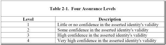 liberty_assurance01